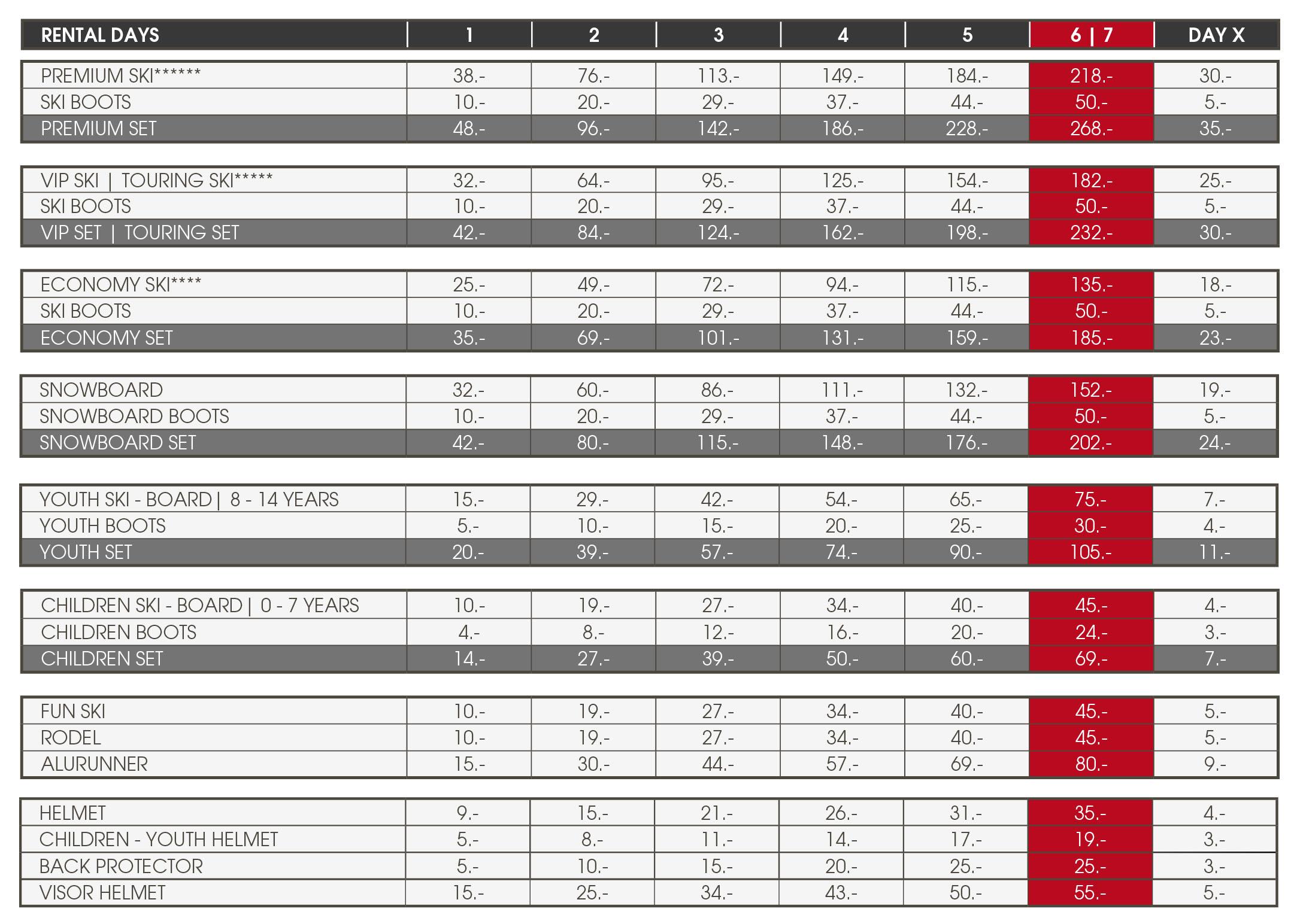 Preisliste-rent-sport-skiverleih-2016-ohne-halbtage-neu1